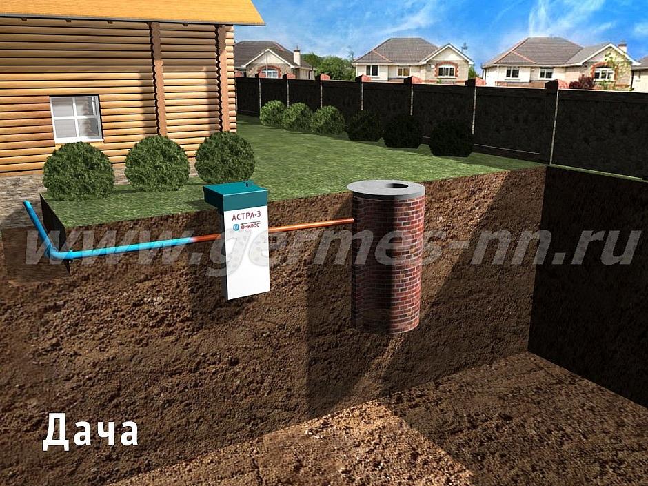 Автономная канализация для дома с 3 проживающими
